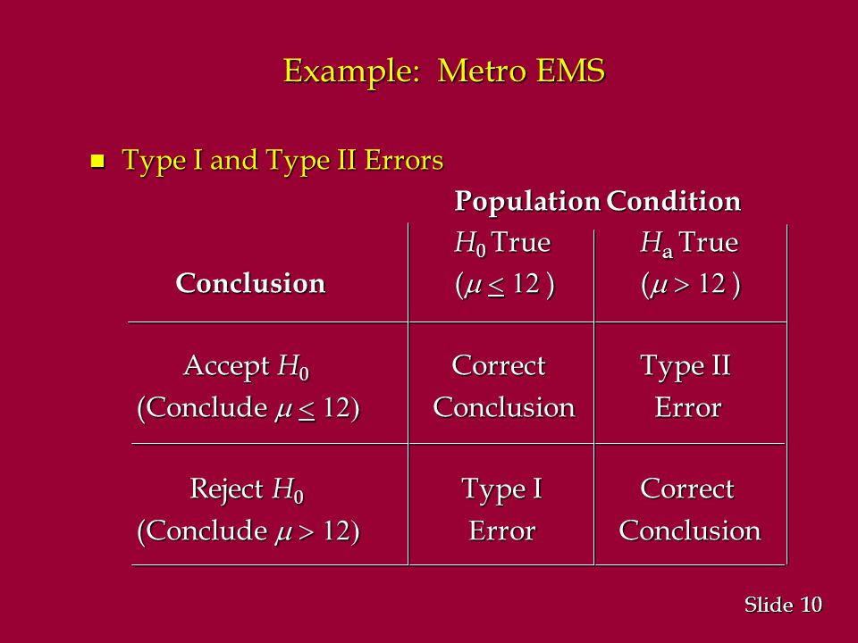 10 Slide Example: Metro EMS n Type I and Type II Errors Population Condition Population Condition H 0 True H a True H 0 True H a True Conclusion (  ) (  ) Accept H 0 Correct Type II Accept H 0 Correct Type II (Conclude  Conclusion Error (Conclude  Conclusion Error Reject H 0 Type I Correct Reject H 0 Type I Correct (Conclude  rror Conclusion (Conclude  rror Conclusion