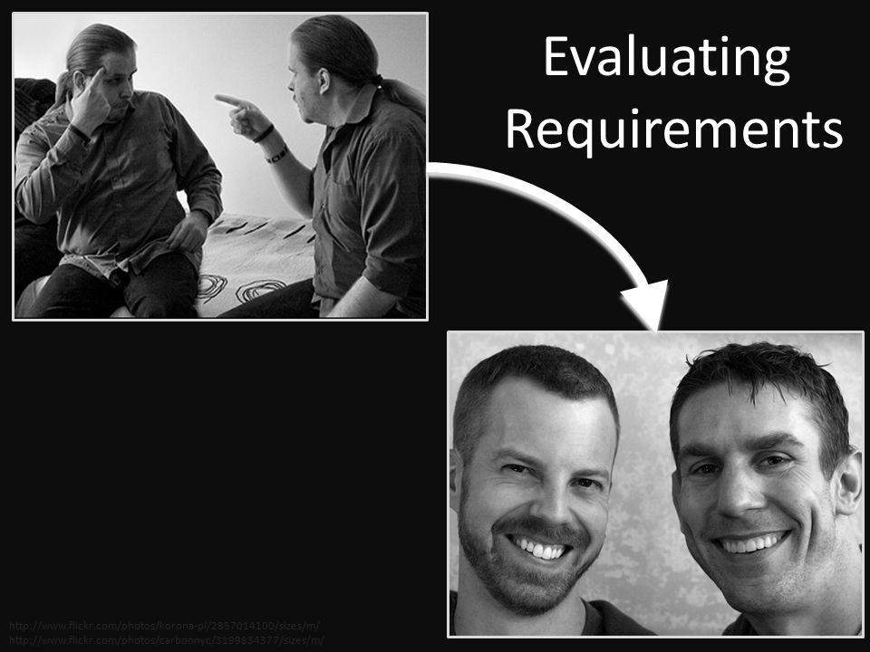 – Validating requirements definition: do you thoroughly understand the customer's problem.
