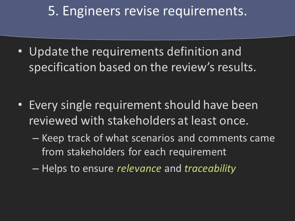 Update the requirements definition and specification based on the review's results.