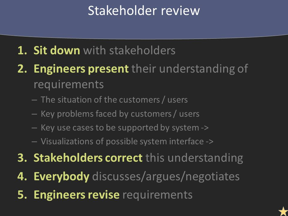 1.Sit down with stakeholders 2.Engineers present their understanding of requirements – The situation of the customers / users – Key problems faced by customers / users – Key use cases to be supported by system -> – Visualizations of possible system interface -> 3.Stakeholders correct this understanding 4.Everybody discusses/argues/negotiates 5.Engineers revise requirements Stakeholder review
