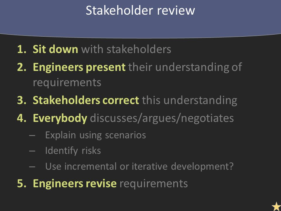 1.Sit down with stakeholders 2.Engineers present their understanding of requirements 3.Stakeholders correct this understanding 4.Everybody discusses/argues/negotiates – Explain using scenarios – Identify risks – Use incremental or iterative development.