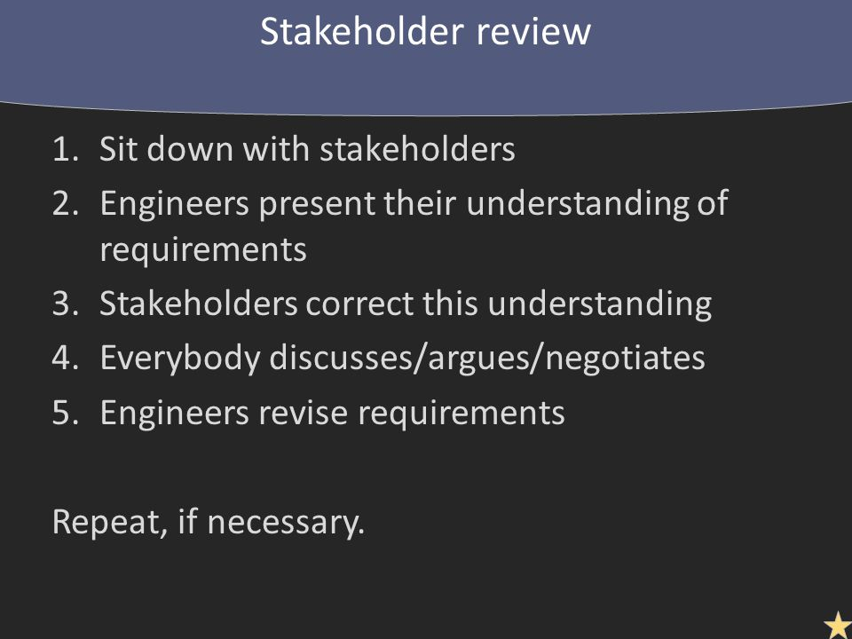 One of you play the role of lead system designer.