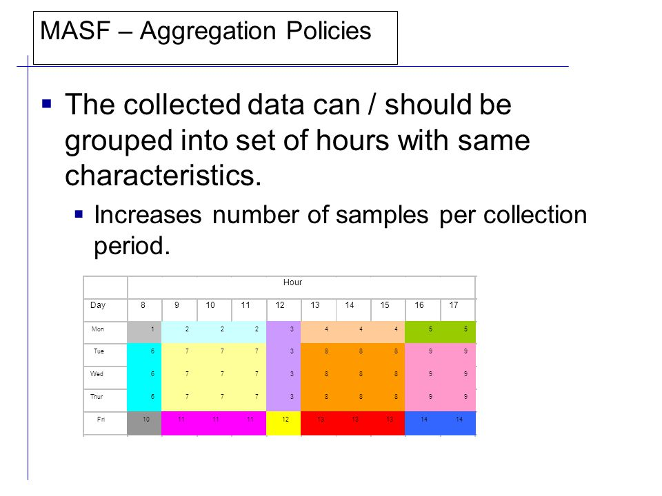 MASF – Aggregation Policies  The collected data can / should be grouped into set of hours with same characteristics.