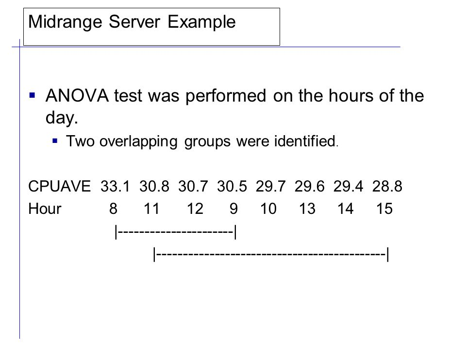 Midrange Server Example  ANOVA test was performed on the hours of the day.
