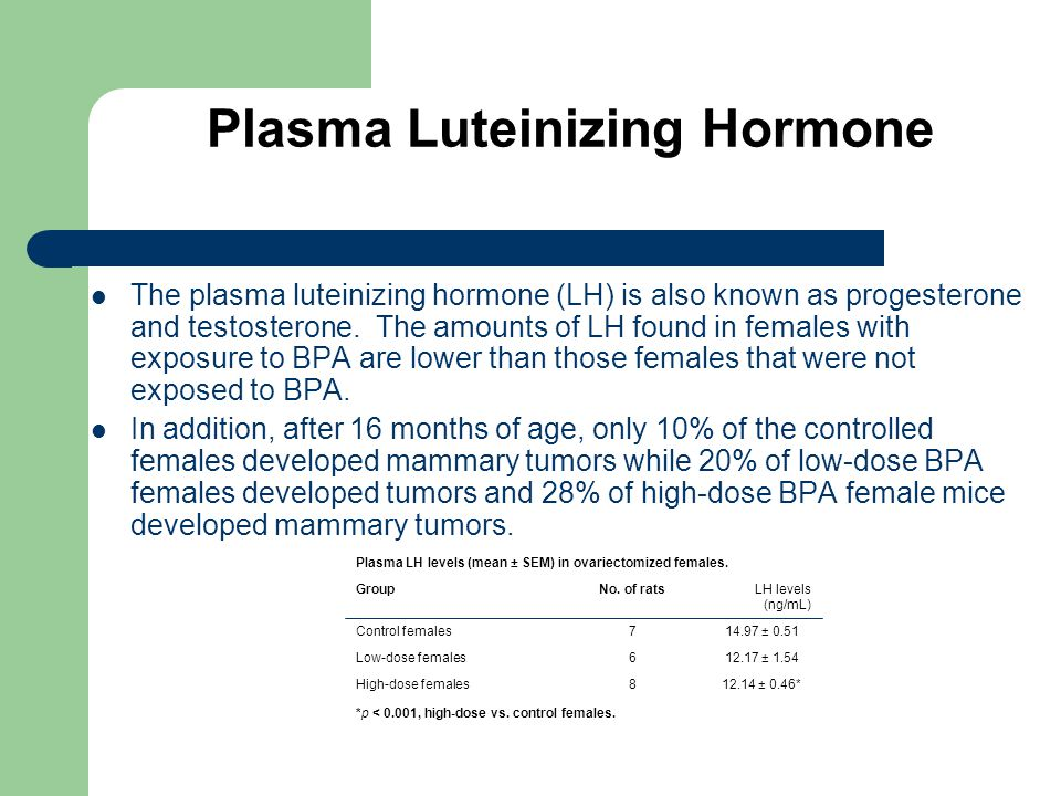 Plasma Luteinizing Hormone The plasma luteinizing hormone (LH) is also known as progesterone and testosterone.