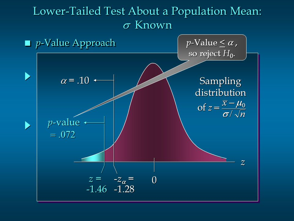 n p -Value Approach p -value  p -value  0 0 - z  = -1.28 - z  = -1.28  =.10 z z z = -1.46 z = -1.46 Lower-Tailed Test About a Population Mean:  Known Sampling distribution of Sampling distribution of p -Value < , so reject H 0.