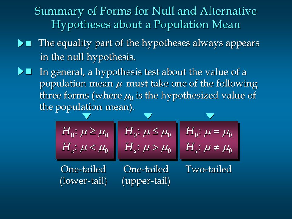 One-tailed(lower-tail)One-tailed(upper-tail)Two-tailed Summary of Forms for Null and Alternative Hypotheses about a Population Mean n The equality par