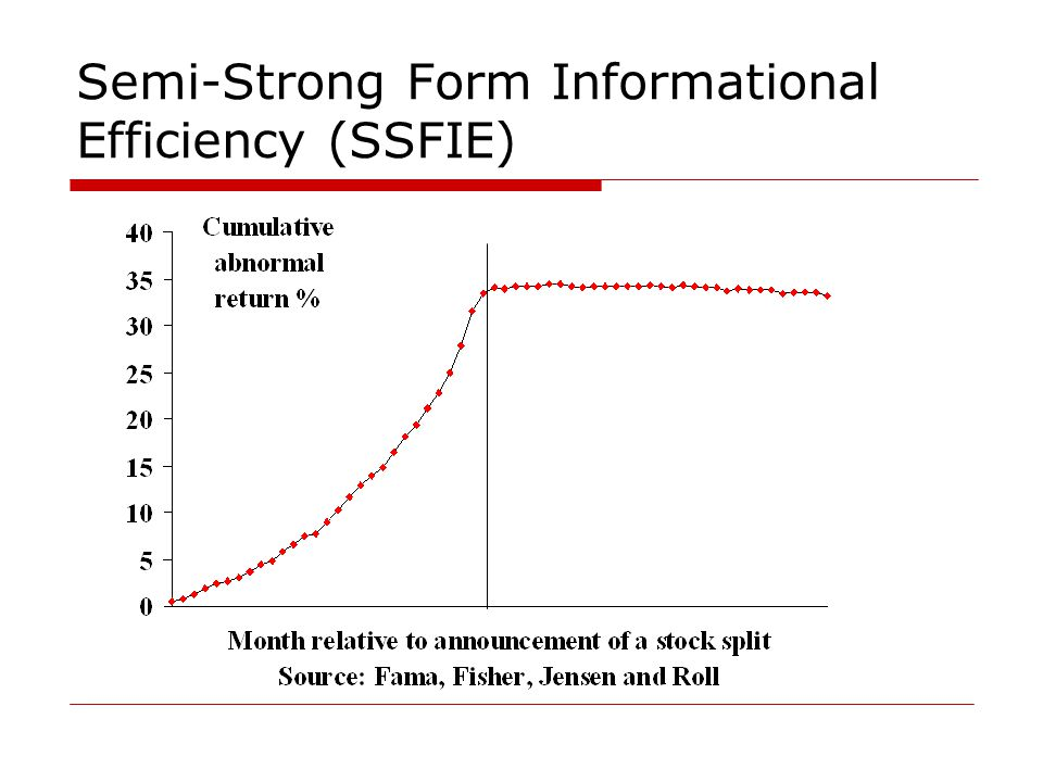 Semi-Strong Form Informational Efficiency (SSFIE)  Concept: Current prices reflect all information that is publicly available: past prices and volumes other public information (newspaper info, TV, internet, etc.)  Implication: Can't expect to make abnormal returns by trading based on publicly available information.