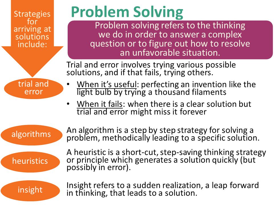 Problem Solving Problem solving refers to the thinking we do in order to answer a complex question or to figure out how to resolve an unfavorable situ
