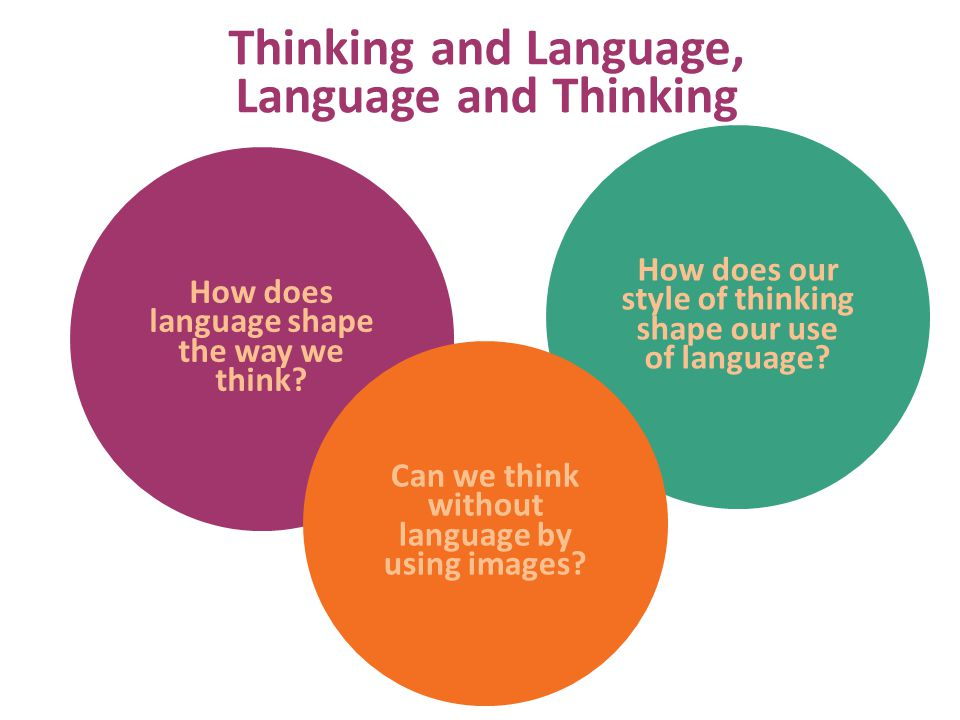 Thinking and Language, Language and Thinking How does language shape the way we think? How does our style of thinking shape our use of language? Can w