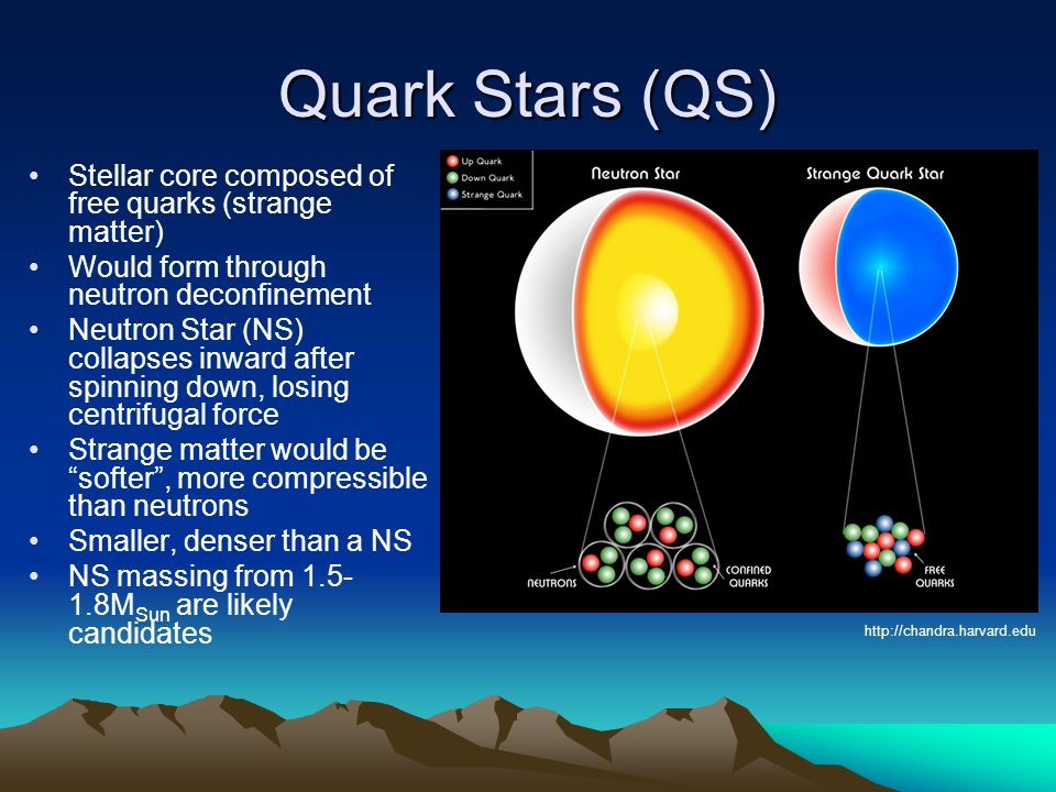 Quark Stars (QS) Stellar core composed of free quarks (strange matter) Would form through neutron deconfinement Neutron Star (NS) collapses inward after spinning down, losing centrifugal force Strange matter would be softer , more compressible than neutrons Smaller, denser than a NS NS massing from 1.5- 1.8M Sun are likely candidates http://chandra.harvard.edu