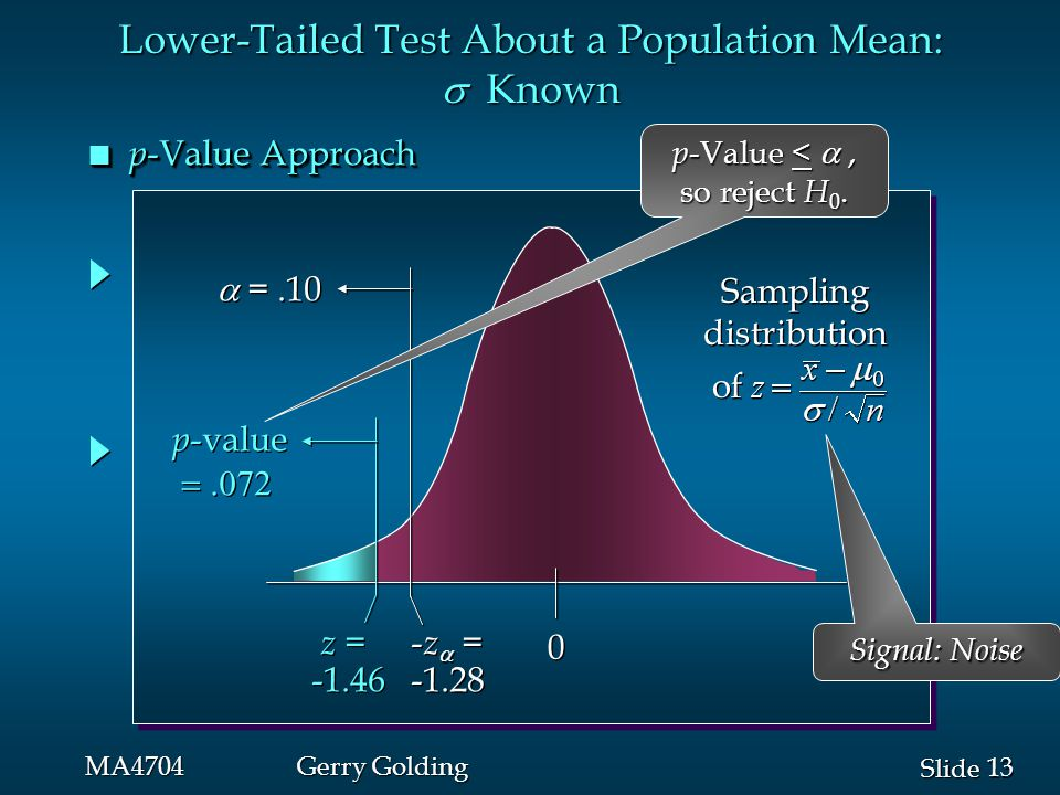 13 Slide MA4704Gerry Golding n p -Value Approach p -value  p -value  0 0 - z  = -1.28 - z  = -1.28  =.10 z z z = -1.46 z = -1.46 Lower-Tailed Test About a Population Mean:  Known Sampling distribution of Sampling distribution of p -Value < , so reject H 0.