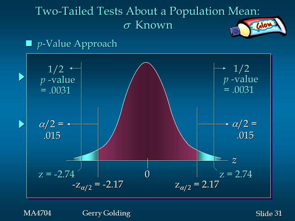 31 Slide MA4704Gerry Golding Glow Two-Tailed Tests About a Population Mean:  Known  /2 =.015  /2 =.015 0 0 z  /2 = 2.17 z z  /2 =.015  /2 =.015 p -Value Approach p -Value Approach -z  /2 = -2.17 z = 2.74 z = -2.74 1/2 p -value =.0031 1/2 p -value =.0031 1/2 p -value =.0031 1/2 p -value =.0031