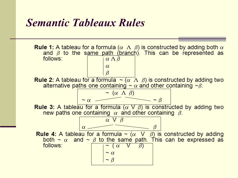 Semantic Tableaux Rules Rule 1: A tableau for a formula (    ) is constructed by adding both  and  to the same path (branch). This can be represe