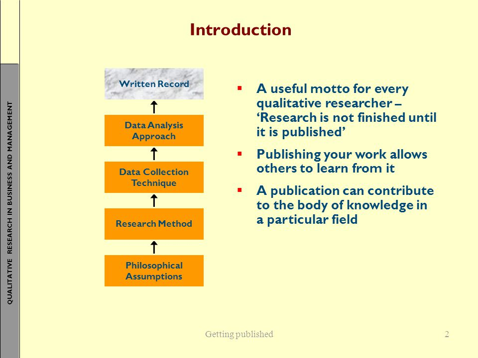QUALITATIVE RESEARCH IN BUSINESS AND MANAGEMENT Introduction  A useful motto for every qualitative researcher – 'Research is not finished until it is published'  Publishing your work allows others to learn from it  A publication can contribute to the body of knowledge in a particular field Getting published2 Written Record Data Analysis Approach Data Collection Technique Research Method Philosophical Assumptions