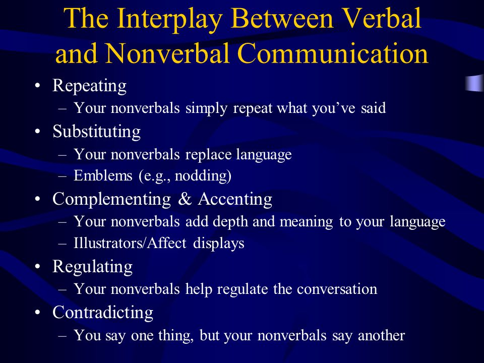The Interplay Between Verbal and Nonverbal Communication Repeating –Your nonverbals simply repeat what you've said Substituting –Your nonverbals repla