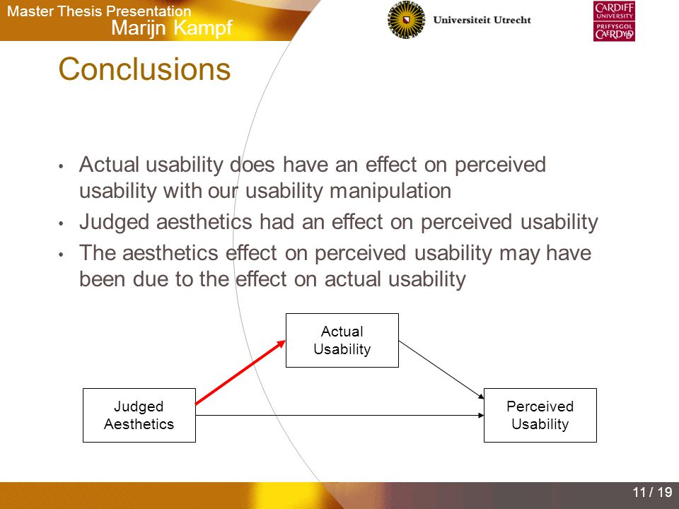 Marijn Kampf Master Thesis Presentation 11 / 19 Conclusions Actual usability does have an effect on perceived usability with our usability manipulatio