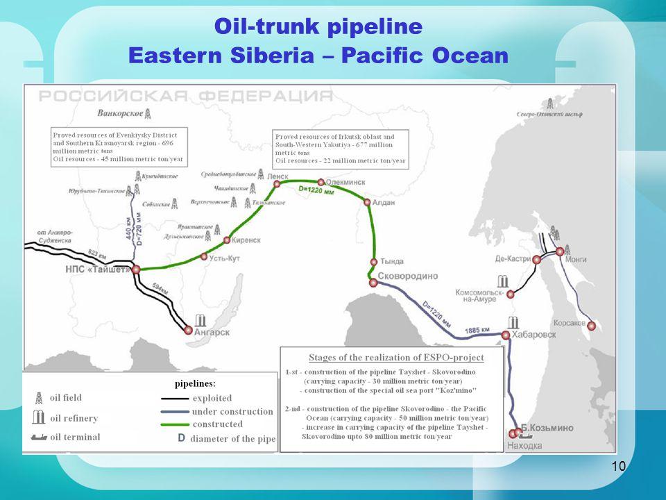 10 Oil-trunk pipeline Eastern Siberia – Pacific Ocean