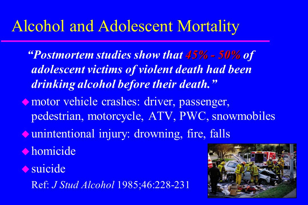 Alcohol and Adolescent Mortality 45% - 50% Postmortem studies show that 45% - 50% of adolescent victims of violent death had been drinking alcohol before their death. u motor vehicle crashes: driver, passenger, pedestrian, motorcycle, ATV, PWC, snowmobiles u unintentional injury: drowning, fire, falls u homicide u suicide Ref: J Stud Alcohol 1985;46:228-231