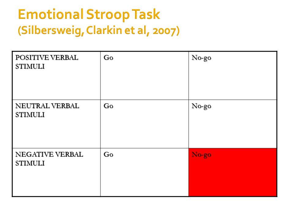 Emotional Stroop Task (Silbersweig, Clarkin et al, 2007) POSITIVE VERBAL STIMULI GoNo-go NEUTRAL VERBAL STIMULI GoNo-go NEGATIVE VERBAL STIMULI GoNo-go