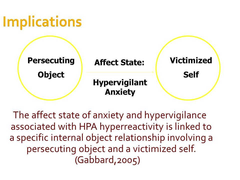 Implications The affect state of anxiety and hypervigilance associated with HPA hyperreactivity is linked to a specific internal object relationship involving a persecuting object and a victimized self.