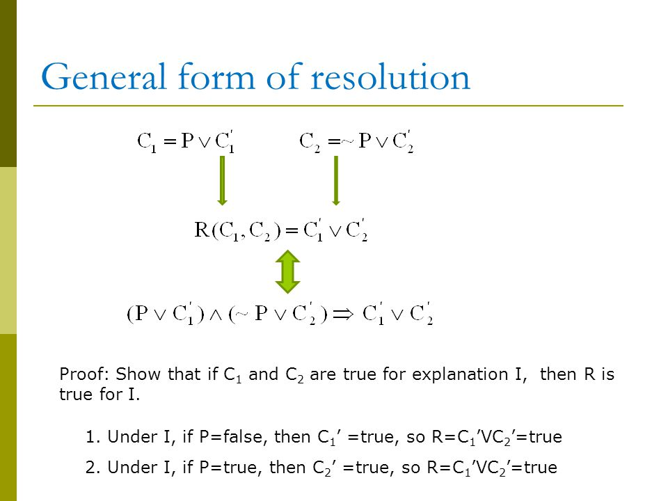 General form of resolution Proof: Show that if C 1 and C 2 are true for explanation I, then R is true for I.