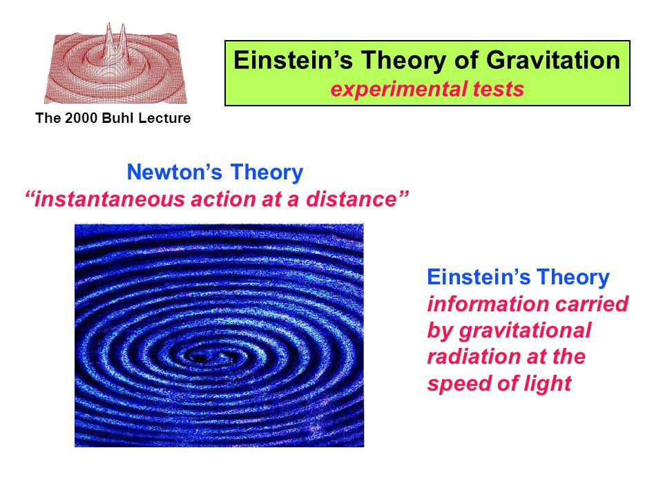 The 2000 Buhl Lecture Einstein's Theory of Gravitation experimental tests Newton's Theory instantaneous action at a distance Einstein's Theory information carried by gravitational radiation at the speed of light