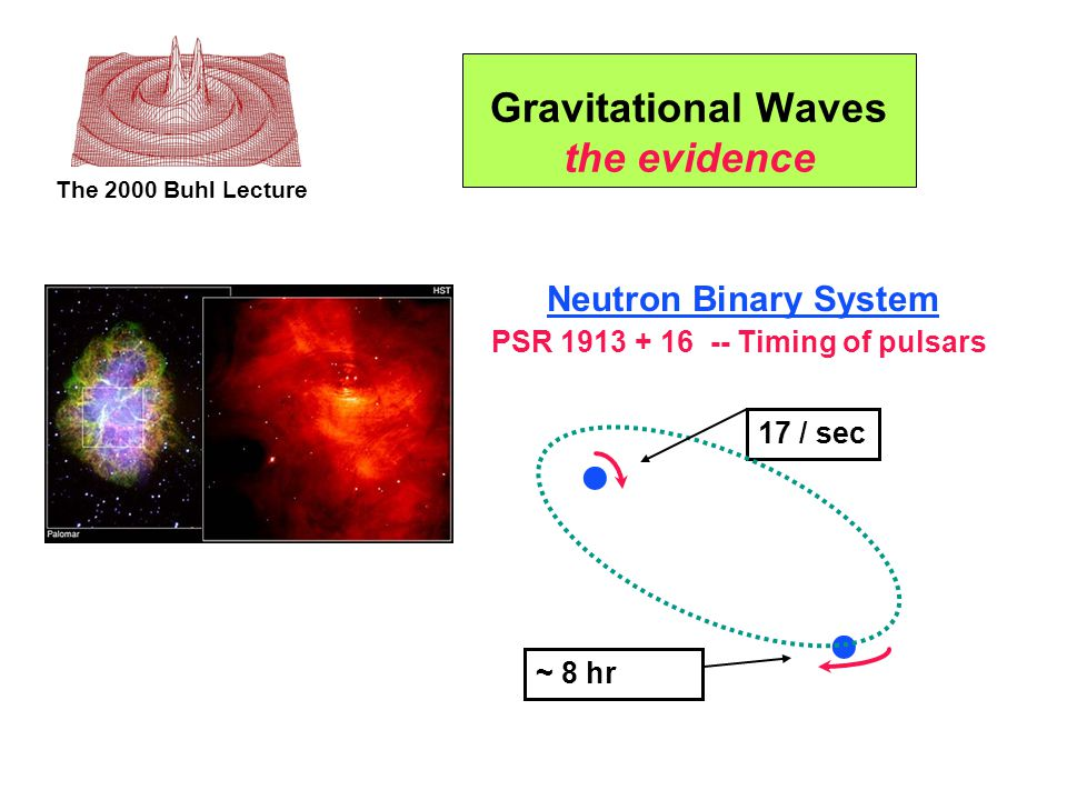 The 2000 Buhl Lecture Gravitational Waves the evidence Neutron Binary System PSR 1913 + 16 -- Timing of pulsars   17 / sec ~ 8 hr