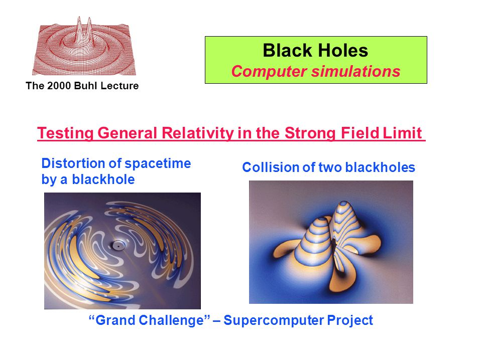 The 2000 Buhl Lecture Black Holes Computer simulations Distortion of spacetime by a blackhole Testing General Relativity in the Strong Field Limit Collision of two blackholes Grand Challenge – Supercomputer Project
