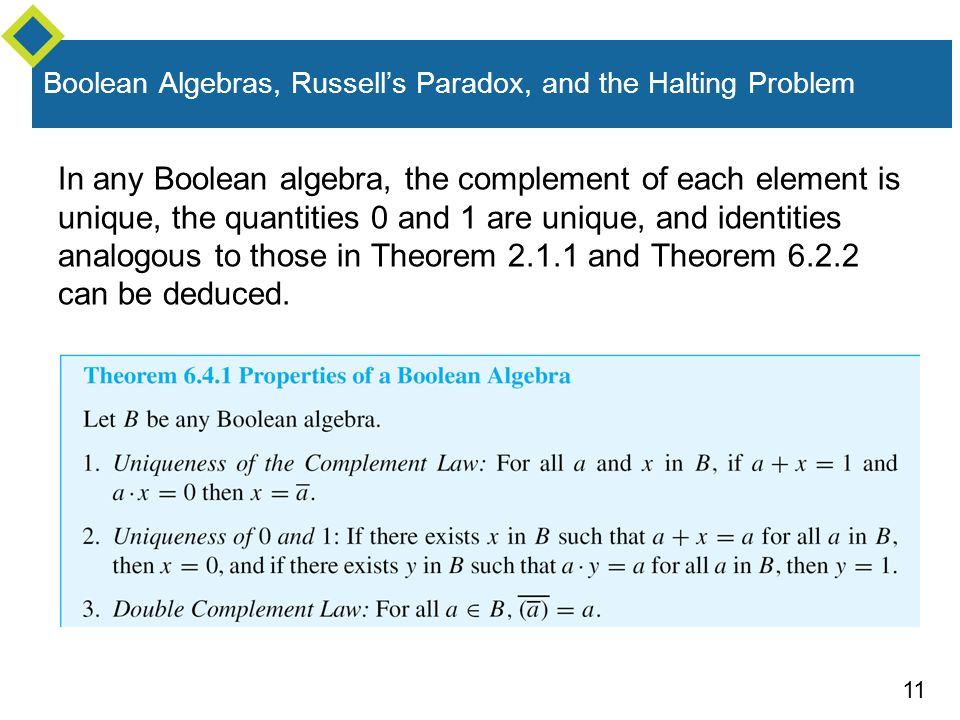 11 Boolean Algebras, Russell's Paradox, and the Halting Problem In any Boolean algebra, the complement of each element is unique, the quantities 0 and