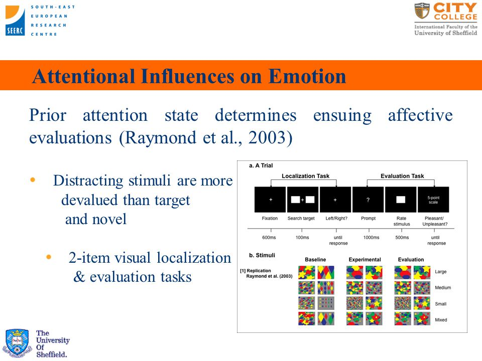 Attentional Influences on Emotion The Distractor Devaluation effect (DD) of attention  Inhibition of distractors Decreased perceptual & emotional saliency encoded with distractor representation Prevents reorientation of attention Prioritization of immediate/future task 
