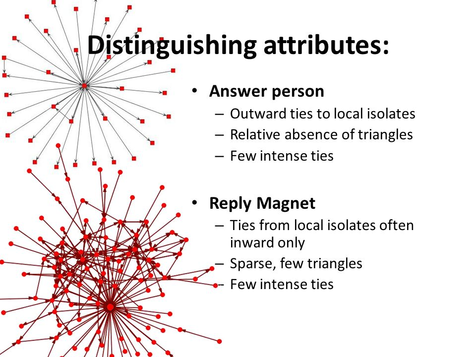 Answer person – Outward ties to local isolates – Relative absence of triangles – Few intense ties Reply Magnet – Ties from local isolates often inward only – Sparse, few triangles – Few intense ties Distinguishing attributes: