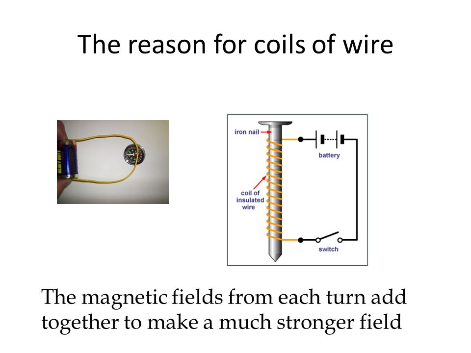 The reason for coils of wire The magnetic fields from each turn add together to make a much stronger field