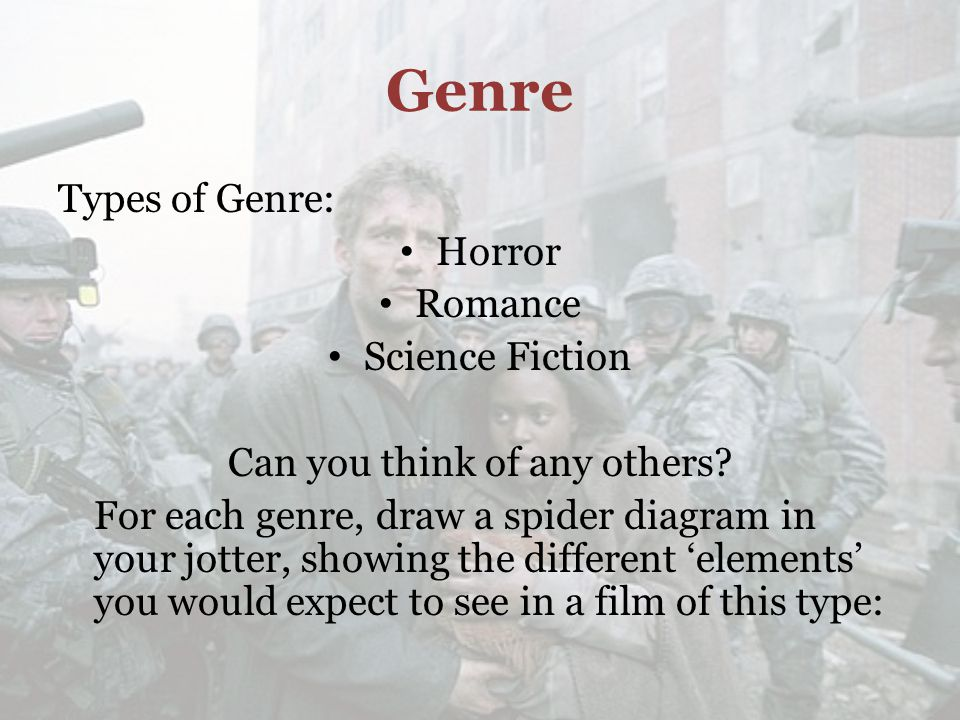 Genre Types of Genre: Horror Romance Science Fiction Can you think of any others.