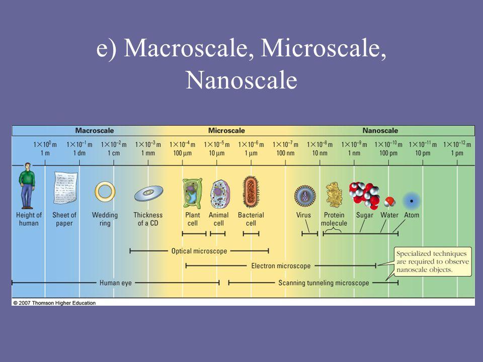 e) Macroscale, Microscale, Nanoscale