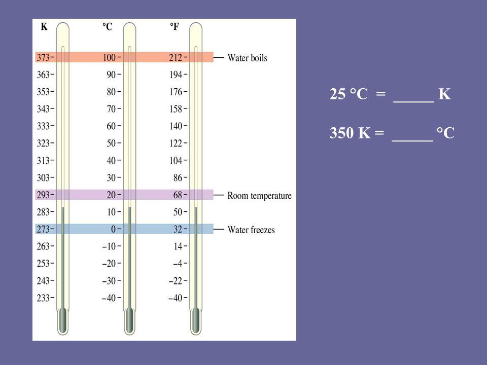 25 °C = _____ K 350 K = _____ °C