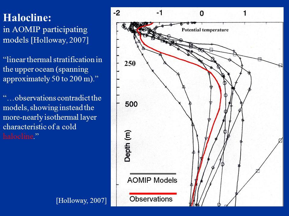 MITgcm Ocean model: ~ 18km horizontal, 50 vertical levels volume-conserving, C-grid Surface BC's: NCEP-NCAR reanalysis Initial conditions: WGHC bathymetry: ETOPO2 KPP mixing [Large et al., 1994] Sea ice model: C-grid, ~ 18km 2-catergory zero-layer thermodynamics [Hibler, 1980] Viscous plastic dynamics [Hibler, 1979] Initial conditions: Polar Science Center Snow simulation: [Zhang et al., 1998]