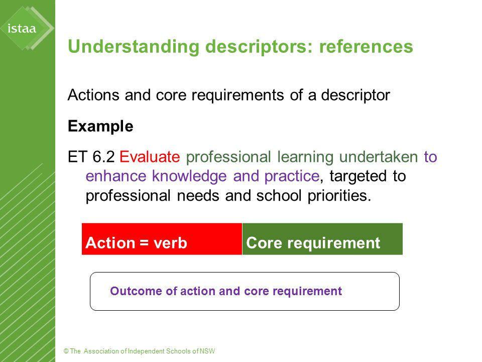 © The Association of Independent Schools of NSW Understanding descriptors: references Actions and core requirements of a descriptor Example  ET 7.4 Make an active contribution in professional and community networks and forums to broaden knowledge and improve practice.