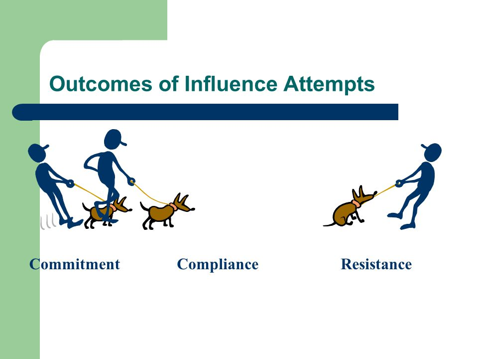Outcomes of Influence Attempts CommitmentComplianceResistance