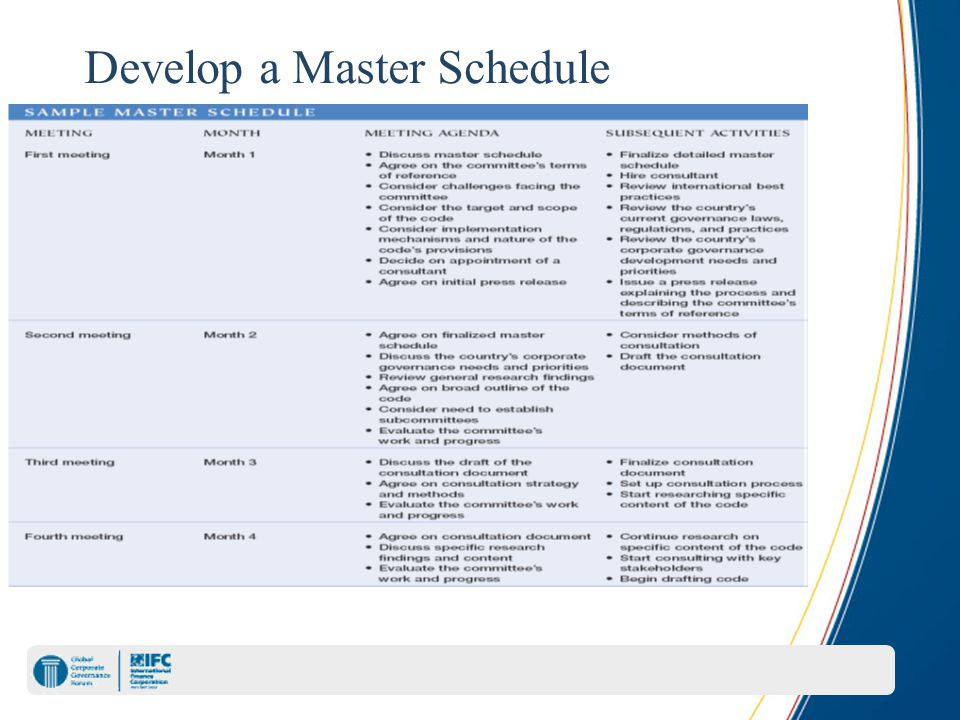 Develop a Master Schedule