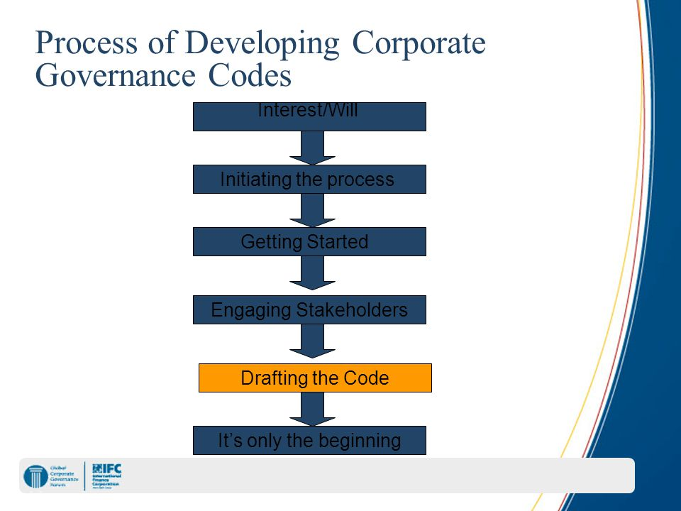 Process of Developing Corporate Governance Codes Interest/Will Initiating the process Getting Started Engaging Stakeholders Drafting the Code It's only the beginning