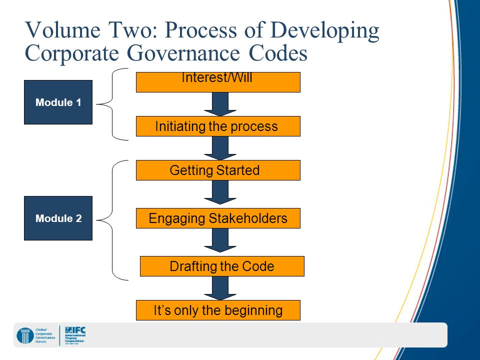 Volume Two: Process of Developing Corporate Governance Codes Interest/Will Initiating the process Getting Started Engaging Stakeholders Drafting the C