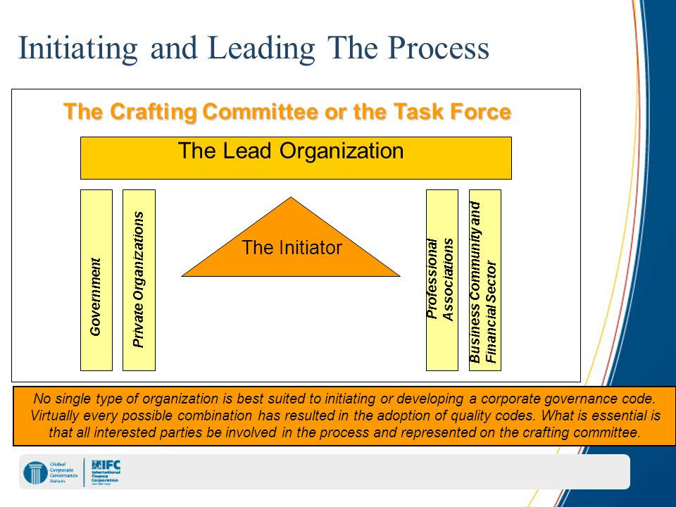 Initiating and Leading The Process The Lead Organization The Initiator The Crafting Committee or the Task Force Government Private OrganizationsProfessional Associations Business Community and Financial Sector No single type of organization is best suited to initiating or developing a corporate governance code.