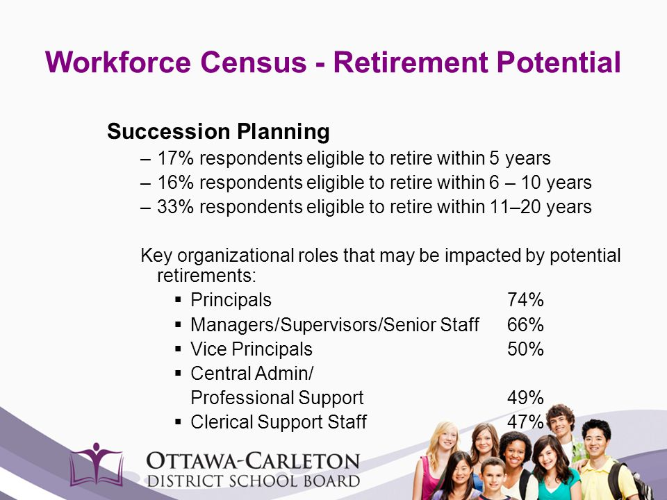 Workforce Census - Retirement Potential Succession Planning –17% respondents eligible to retire within 5 years –16% respondents eligible to retire wit