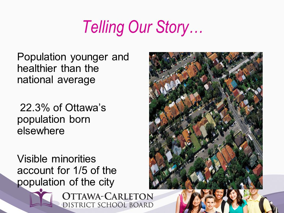 Telling Our Story… Population younger and healthier than the national average 22.3% of Ottawa's population born elsewhere Visible minorities account f