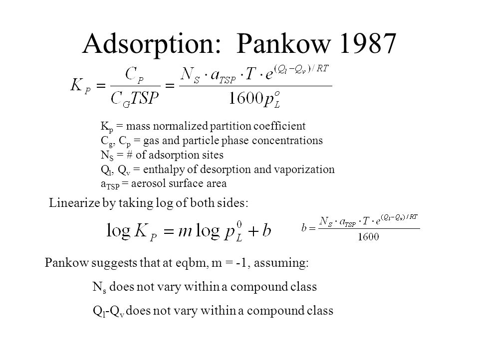 Adsorption: Pankow 1987 K p = mass normalized partition coefficient C g, C p = gas and particle phase concentrations N S = # of adsorption sites Q l,
