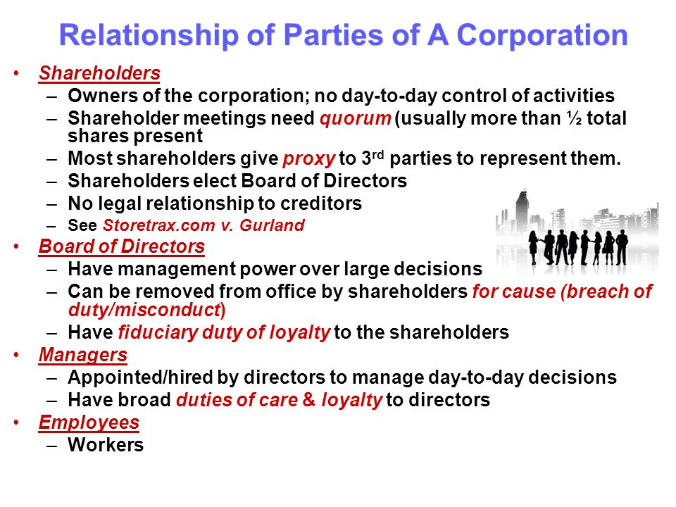 Relationship of Parties of A Corporation Shareholders –Owners of the corporation; no day-to-day control of activities –Shareholder meetings need quoru