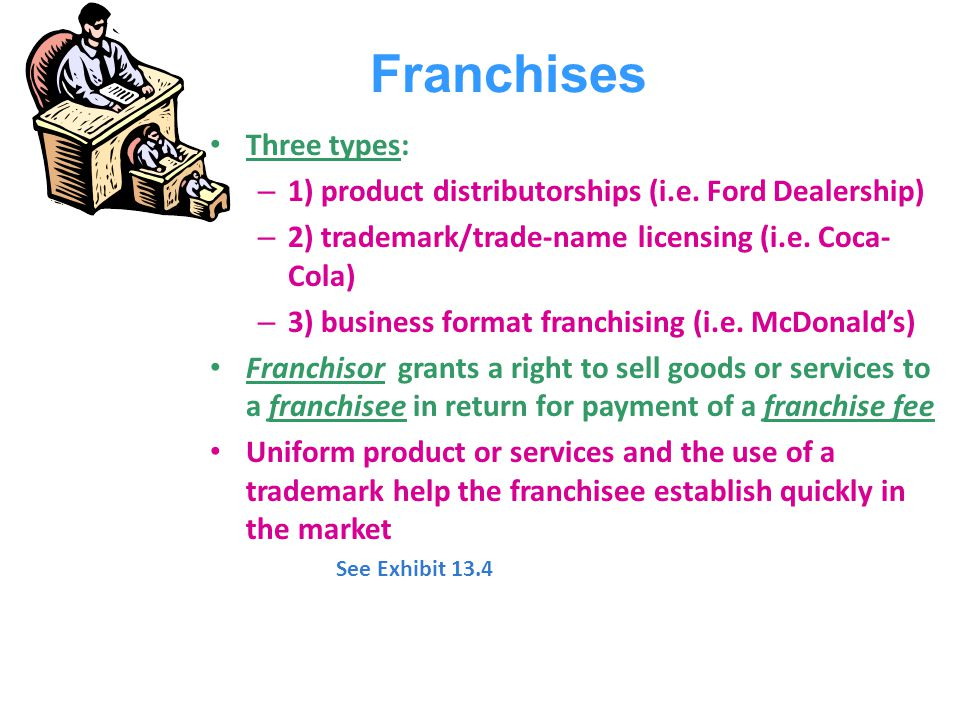 Franchises Three types: – 1) product distributorships (i.e. Ford Dealership) – 2) trademark/trade-name licensing (i.e. Coca- Cola) – 3) business forma