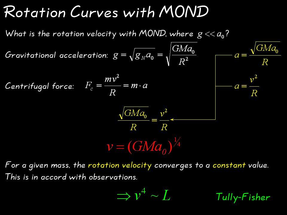 Rotation Curves with MOND What is the rotation velocity with MOND, where .
