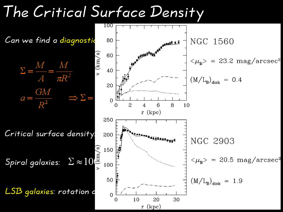The Critical Surface Density Can we find a diagnostic quantity that indicates the validity of MOND.